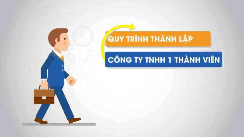 Điều lệ thành lập Công ty TNHH 1 thành viên